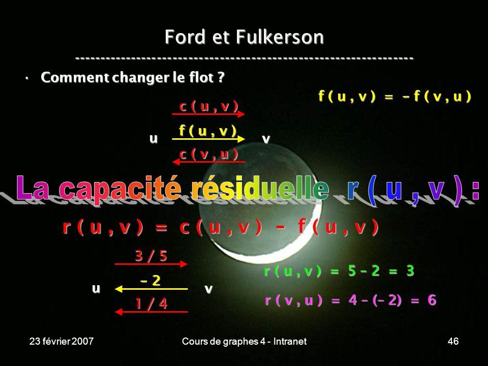 23 février 2007Cours de graphes 4 - Intranet46 Ford et Fulkerson ----------------------------------------------------------------- Comment changer le flot Comment changer le flot .