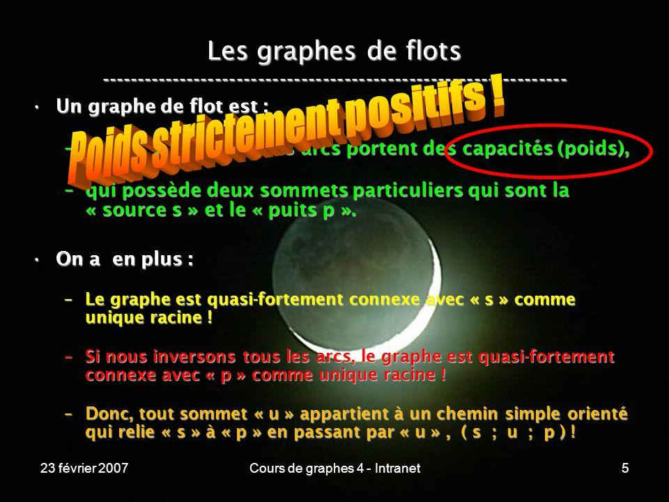 23 février 2007Cours de graphes 4 - Intranet26 Application ----------------------------------------------------------------- La SNCF étudie son réseau ferré de la région parisienne :La SNCF étudie son réseau ferré de la région parisienne : –Nous connaissons les capacités des gares de Paris .