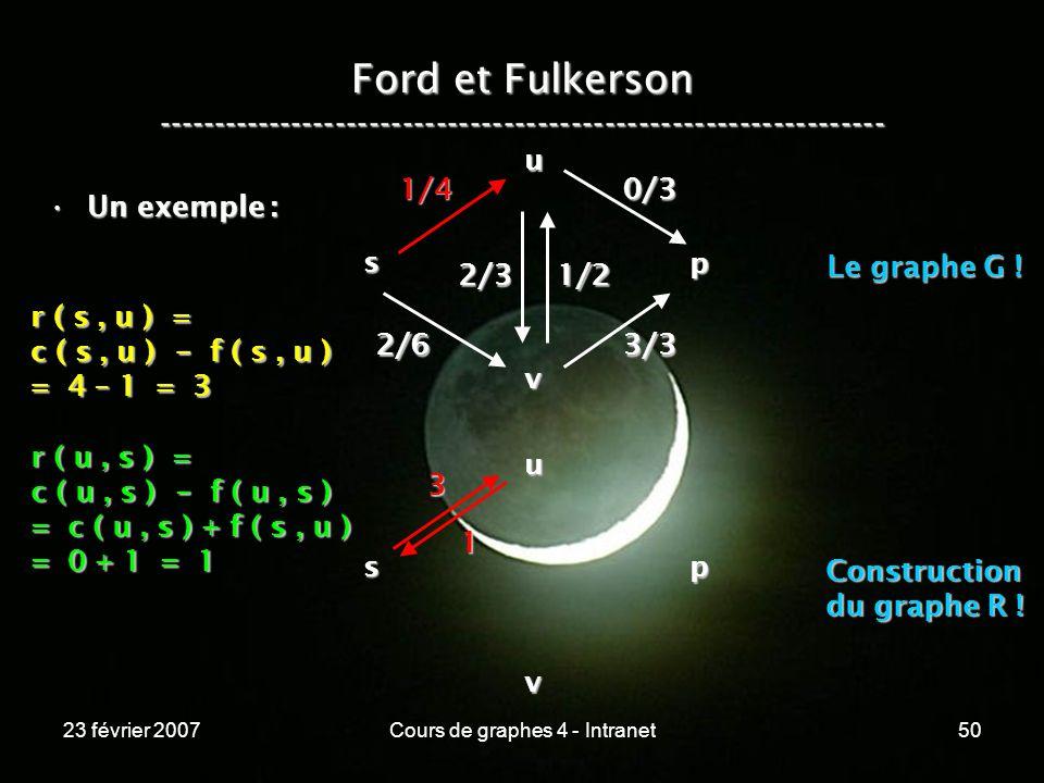 23 février 2007Cours de graphes 4 - Intranet50 Ford et Fulkerson ----------------------------------------------------------------- Un exemple :Un exemple : s p u v Le graphe G .