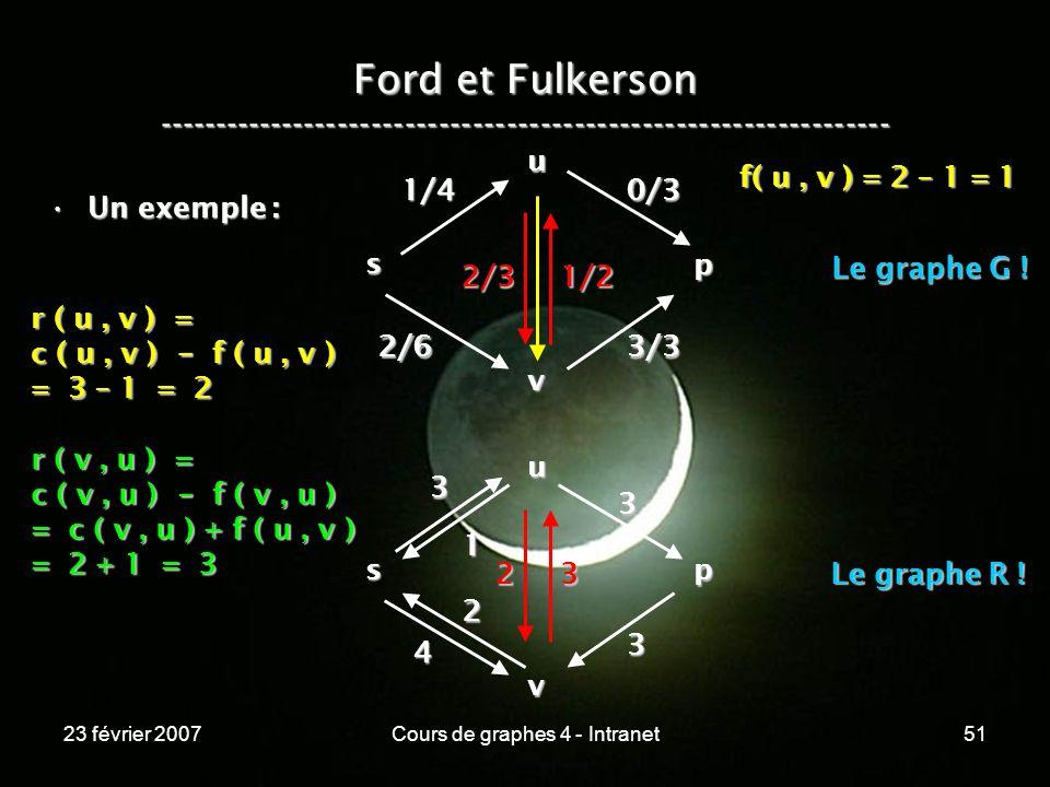 23 février 2007Cours de graphes 4 - Intranet51 Ford et Fulkerson ----------------------------------------------------------------- Un exemple :Un exemple : s p u v Le graphe G .
