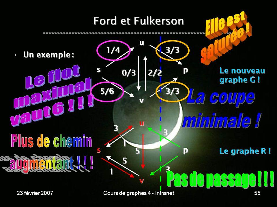 23 février 2007Cours de graphes 4 - Intranet55 Ford et Fulkerson ----------------------------------------------------------------- Un exemple :Un exemple : s p u v 1/4 5/63/3 3/3 s p u v Le graphe R .