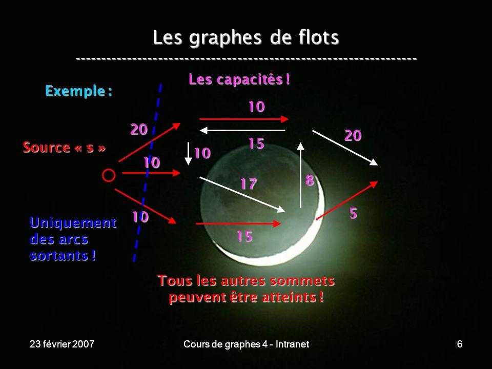 23 février 2007Cours de graphes 4 - Intranet6 Les graphes de flots ----------------------------------------------------------------- Exemple : 20 10 10 10 15 17 5 15 10 8 20 Source « s » Uniquement des arcs sortants .