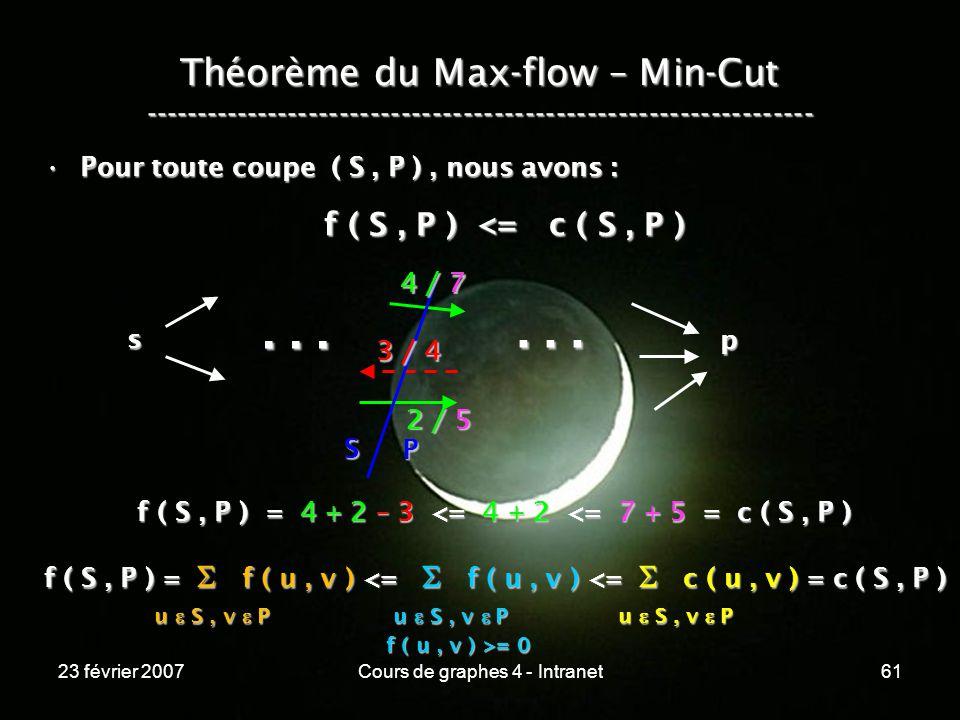 23 février 2007Cours de graphes 4 - Intranet61 Théorème du Max-flow – Min-Cut ----------------------------------------------------------------- Pour toute coupe ( S, P ), nous avons :Pour toute coupe ( S, P ), nous avons : f ( S, P ) <= c ( S, P ) f ( S, P ) <= c ( S, P ) f ( S, P ) = 4 + 2 – 3 <= 4 + 2 <= 7 + 5 = c ( S, P ) f ( S, P ) = 4 + 2 – 3 <= 4 + 2 <= 7 + 5 = c ( S, P ) f ( S, P ) = f ( u, v ) <= f ( u, v ) <= c ( u, v ) = c ( S, P ) u S, v P u S, v P u S, v P u S, v P u S, v P u S, v P f ( u, v ) >= 0 f ( u, v ) >= 0 s p...