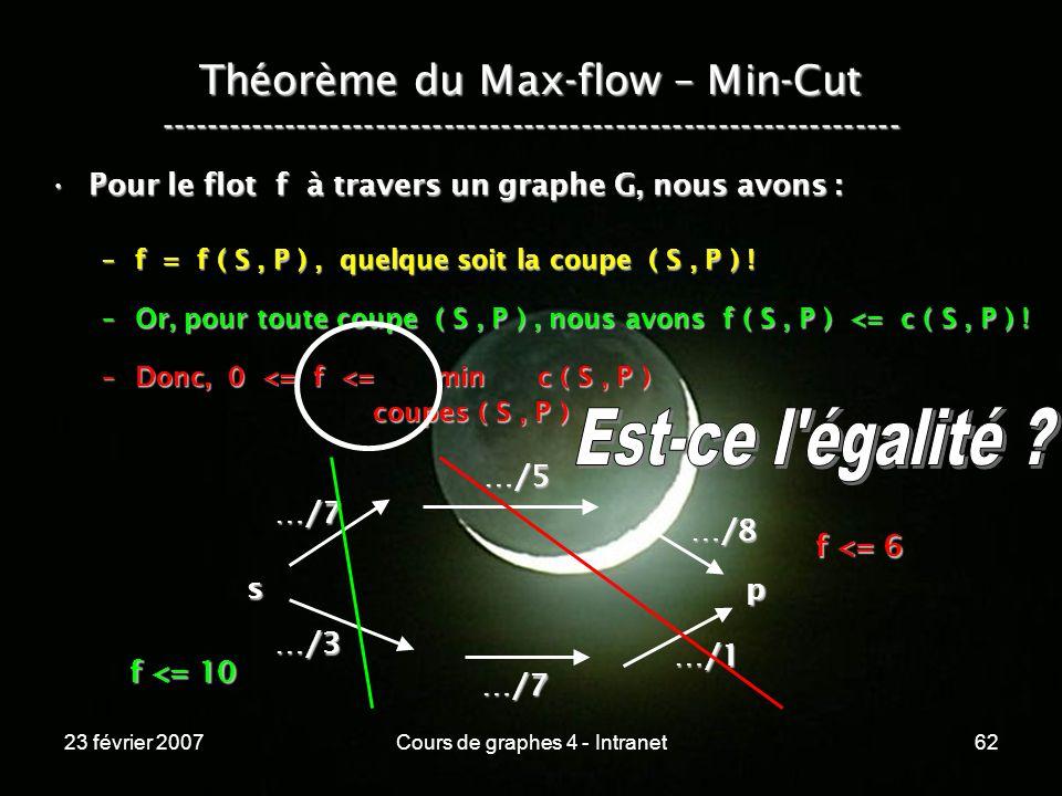 23 février 2007Cours de graphes 4 - Intranet62 Théorème du Max-flow – Min-Cut ----------------------------------------------------------------- Pour le flot f à travers un graphe G, nous avons :Pour le flot f à travers un graphe G, nous avons : –f = f ( S, P ), quelque soit la coupe ( S, P ) .