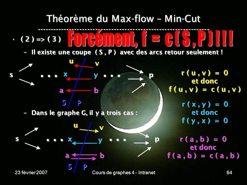 23 février 2007Cours de graphes 4 - Intranet64 Théorème du Max-flow – Min-Cut ----------------------------------------------------------------- ( 2 ) => ( 3 )( 2 ) => ( 3 ) –Il existe une coupe ( S, P ) avec des arcs retour seulement .
