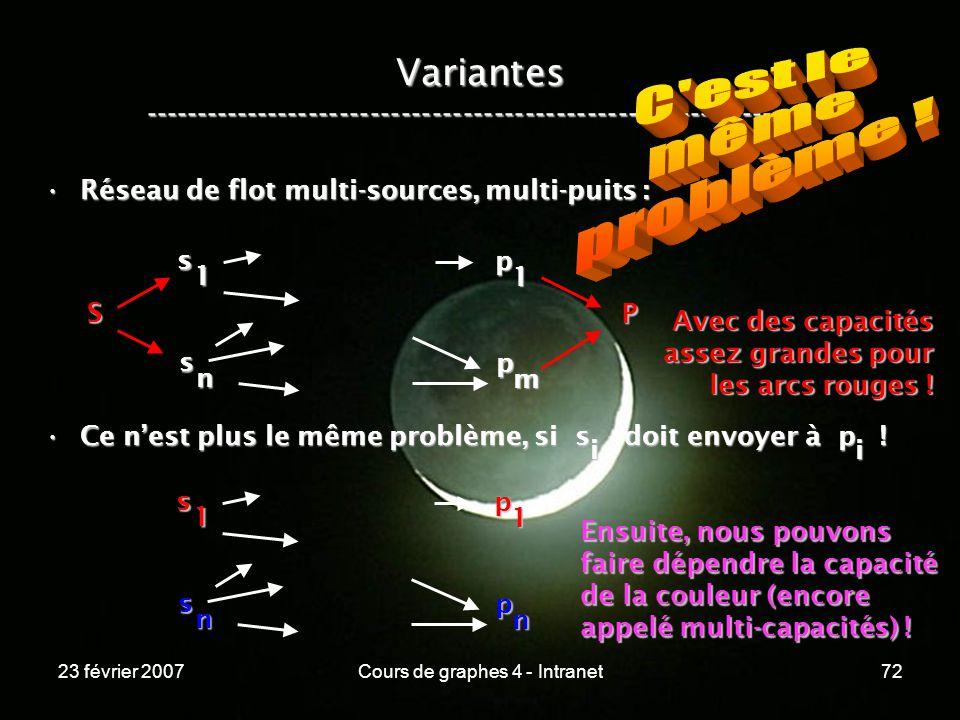 23 février 2007Cours de graphes 4 - Intranet72 m 1 Variantes ----------------------------------------------------------------- Réseau de flot multi-sources, multi-puits :Réseau de flot multi-sources, multi-puits : Ce nest plus le même problème, si s doit envoyer à p !Ce nest plus le même problème, si s doit envoyer à p .