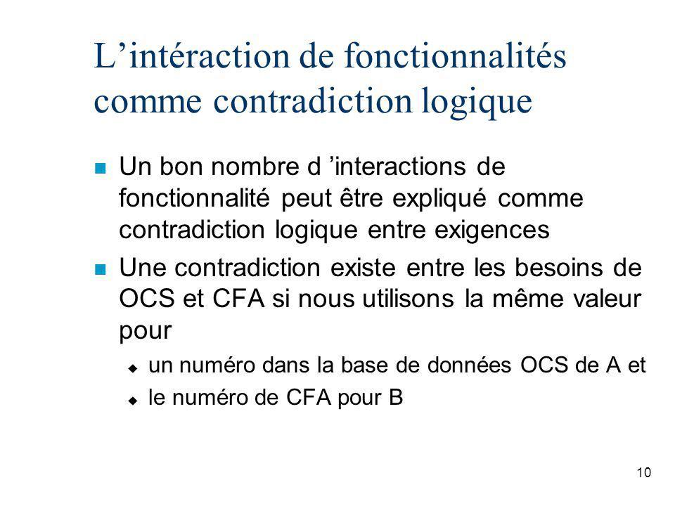 10 Lintéraction de fonctionnalités comme contradiction logique n Un bon nombre d interactions de fonctionnalité peut être expliqué comme contradiction logique entre exigences n Une contradiction existe entre les besoins de OCS et CFA si nous utilisons la même valeur pour u un numéro dans la base de données OCS de A et u le numéro de CFA pour B