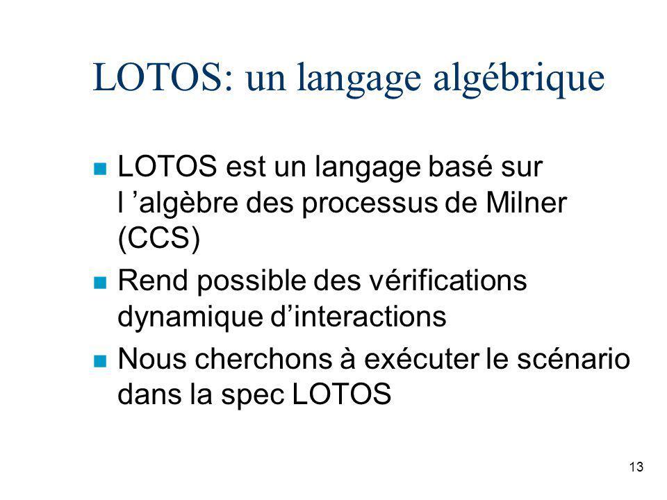 13 LOTOS: un langage algébrique n LOTOS est un langage basé sur l algèbre des processus de Milner (CCS) n Rend possible des vérifications dynamique dinteractions n Nous cherchons à exécuter le scénario dans la spec LOTOS