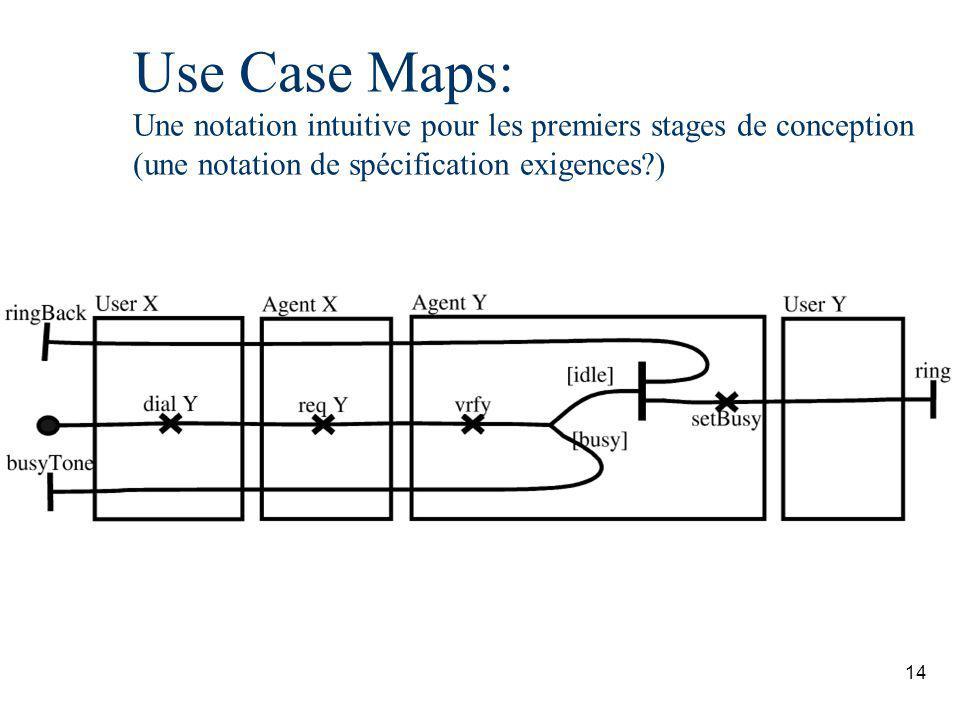 14 Use Case Maps: Une notation intuitive pour les premiers stages de conception (une notation de spécification exigences?)