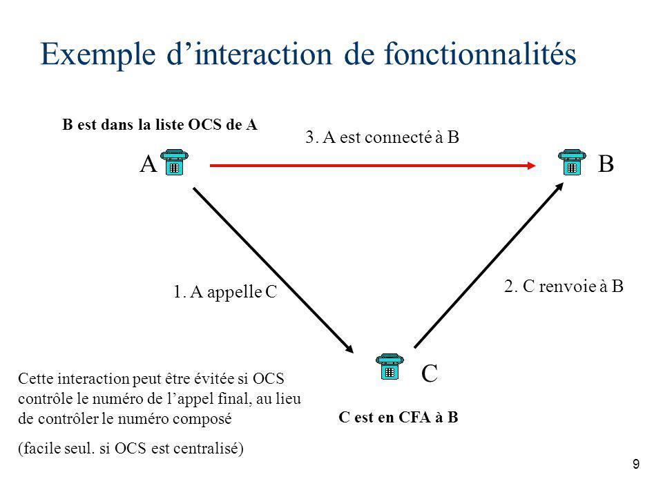 9 Exemple dinteraction de fonctionnalités B est dans la liste OCS de A B C est en CFA à B 3.