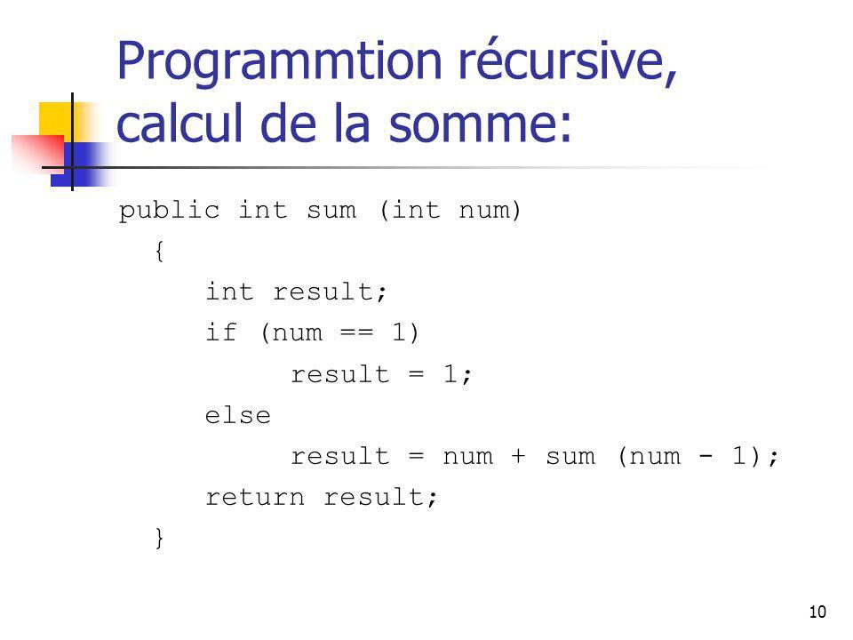 10 Programmtion récursive, calcul de la somme: public int sum (int num) { int result; if (num == 1) result = 1; else result = num + sum (num - 1); ret
