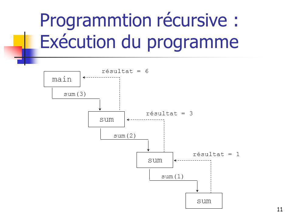 11 Programmtion récursive : Exécution du programme main sum sum(3) sum(1) sum(2) résultat = 1 résultat = 3 résultat = 6