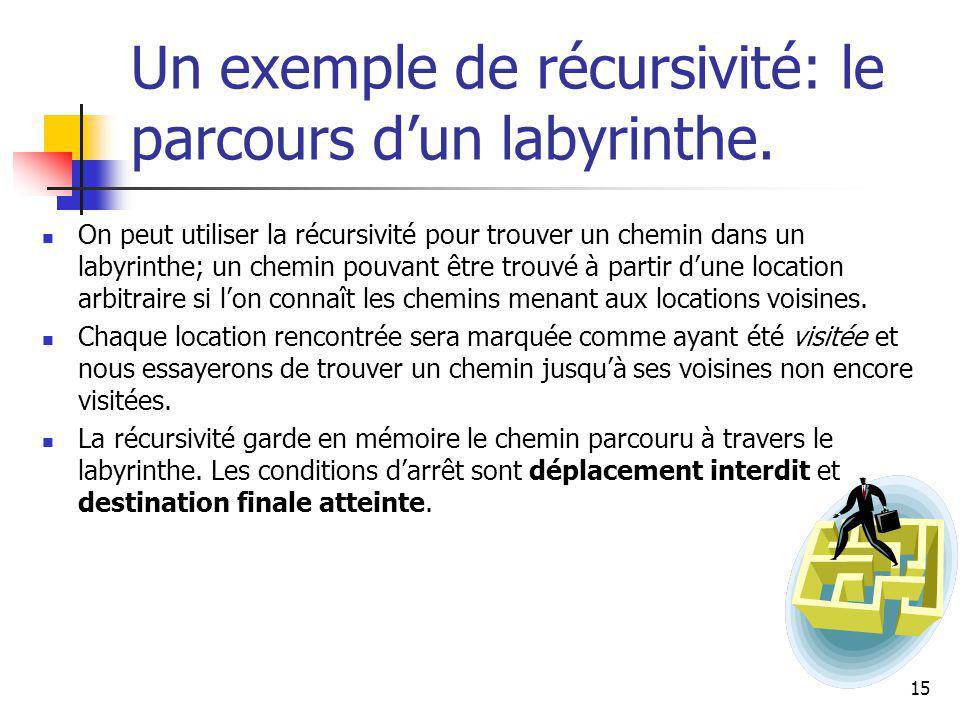 15 Un exemple de récursivité: le parcours dun labyrinthe. On peut utiliser la récursivité pour trouver un chemin dans un labyrinthe; un chemin pouvant