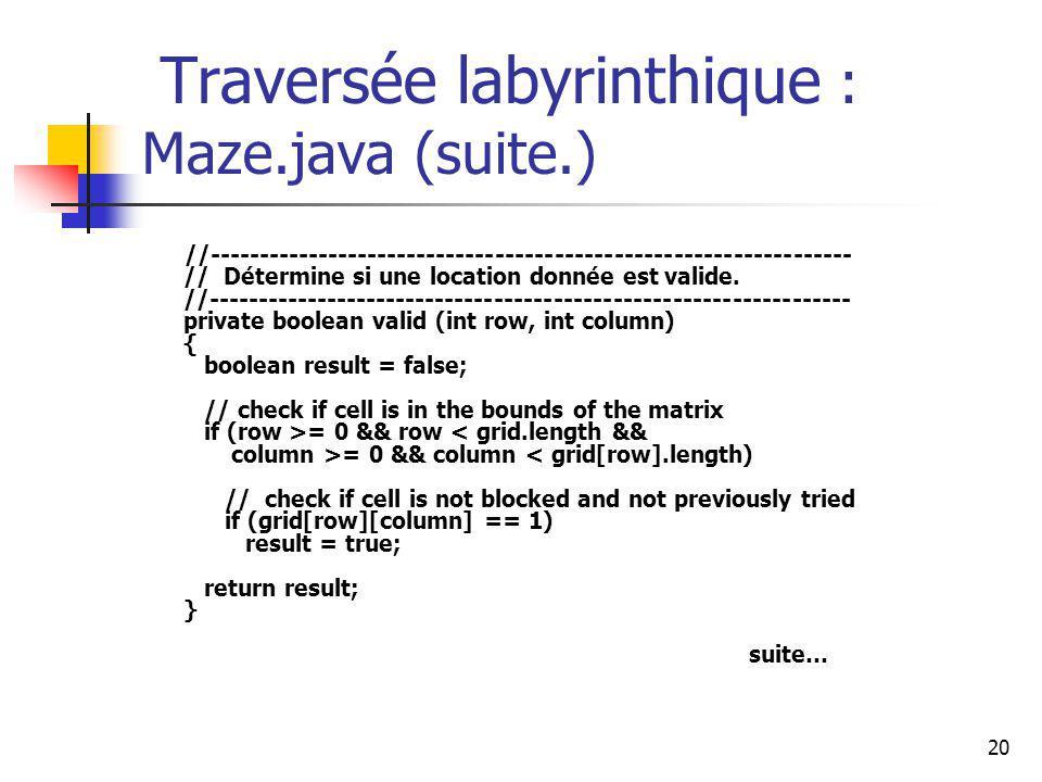 20 Traversée labyrinthique : Maze.java (suite.) //----------------------------------------------------------------- // Détermine si une location donné