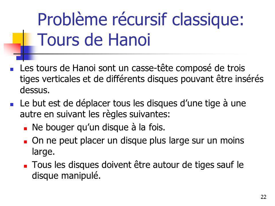 22 Problème récursif classique: Tours de Hanoi Les tours de Hanoi sont un casse-tête composé de trois tiges verticales et de différents disques pouvan