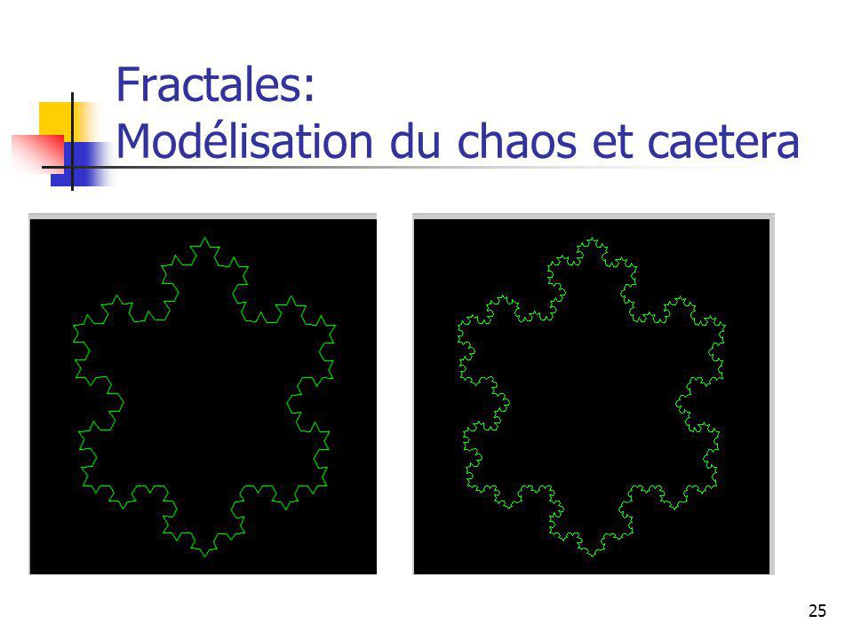 25 Fractales: Modélisation du chaos et caetera