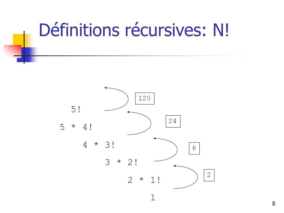 8 Définitions récursives: N! 5! 5 * 4! 4 * 3! 3 * 2! 2 * 1! 1 2 6 24 120