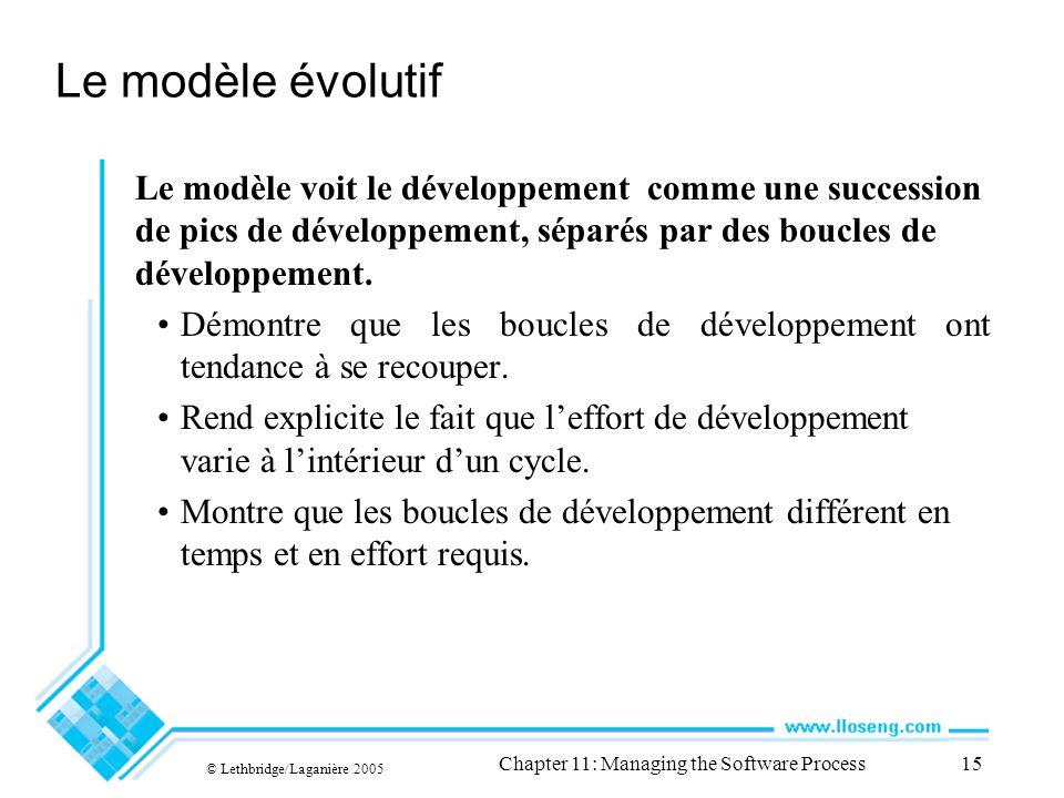 © Lethbridge/Laganière 2005 Chapter 11: Managing the Software Process15 Le modèle évolutif Le modèle voit le développement comme une succession de pics de développement, séparés par des boucles de développement.
