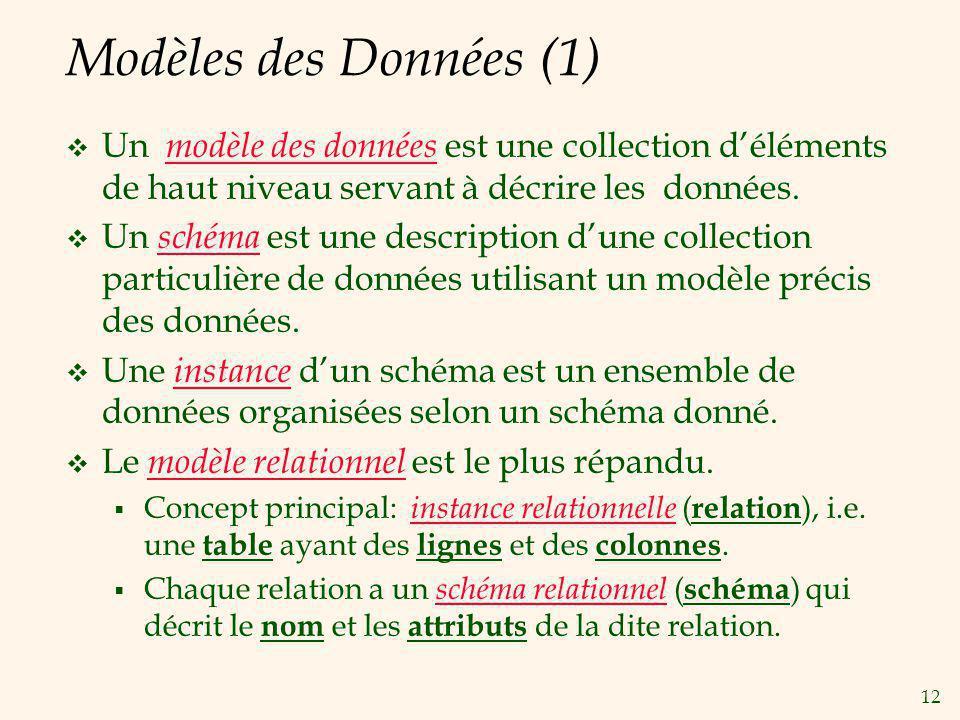 12 Modèles des Données (1) Un modèle des données est une collection déléments de haut niveau servant à décrire les données. Un schéma est une descript