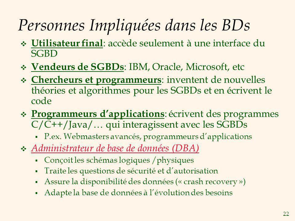 22 Personnes Impliquées dans les BDs Utilisateur final : accède seulement à une interface du SGBD Vendeurs de SGBDs : IBM, Oracle, Microsoft, etc Cher