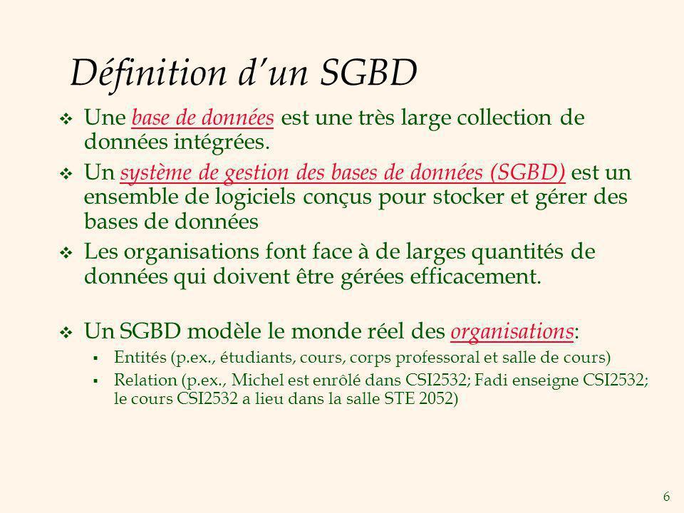 6 Définition dun SGBD Une base de données est une très large collection de données intégrées. Un système de gestion des bases de données (SGBD) est un