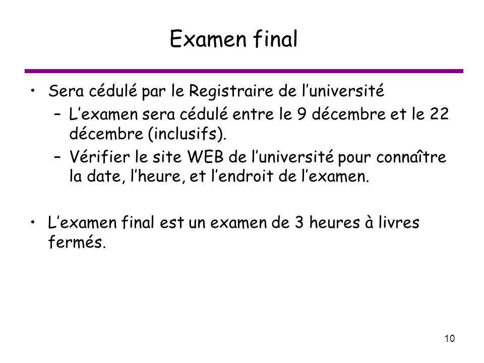 10 Examen final Sera cédulé par le Registraire de luniversité –Lexamen sera cédulé entre le 9 décembre et le 22 décembre (inclusifs). –Vérifier le sit
