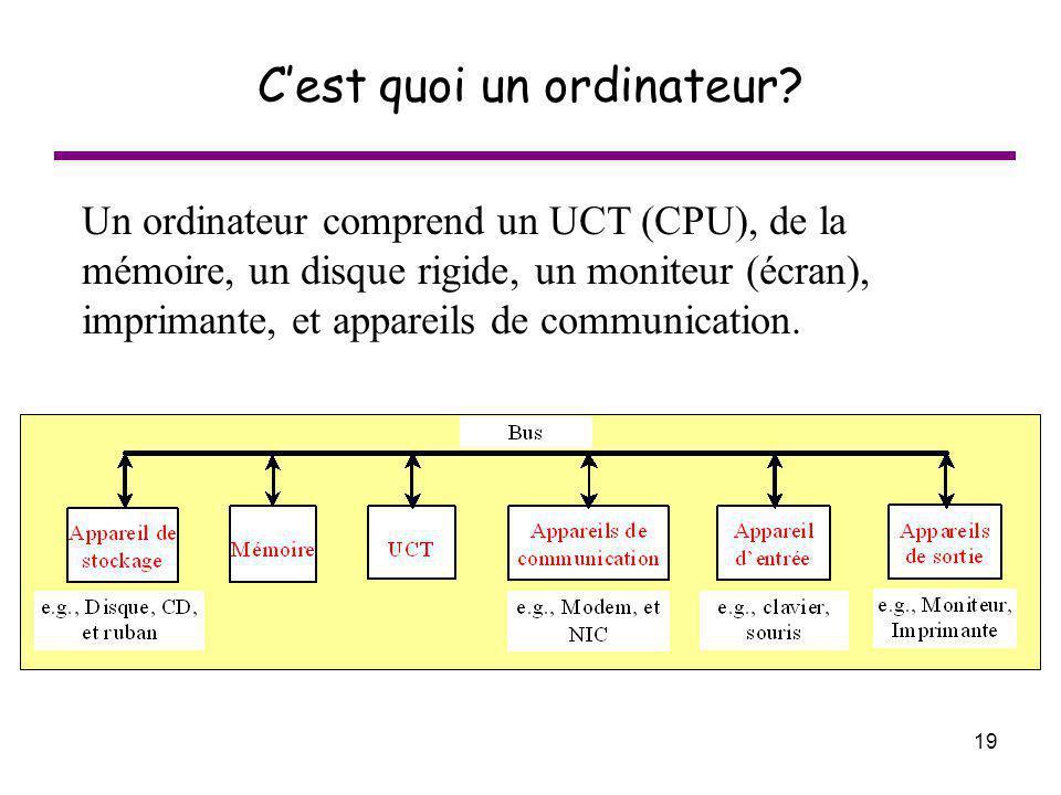 19 Cest quoi un ordinateur? Un ordinateur comprend un UCT (CPU), de la mémoire, un disque rigide, un moniteur (écran), imprimante, et appareils de com