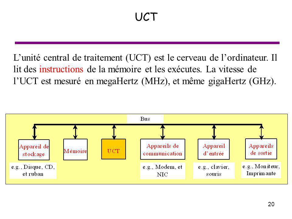20 UCT Lunité central de traitement (UCT) est le cerveau de lordinateur. Il lit des instructions de la mémoire et les exécutes. La vitesse de lUCT est