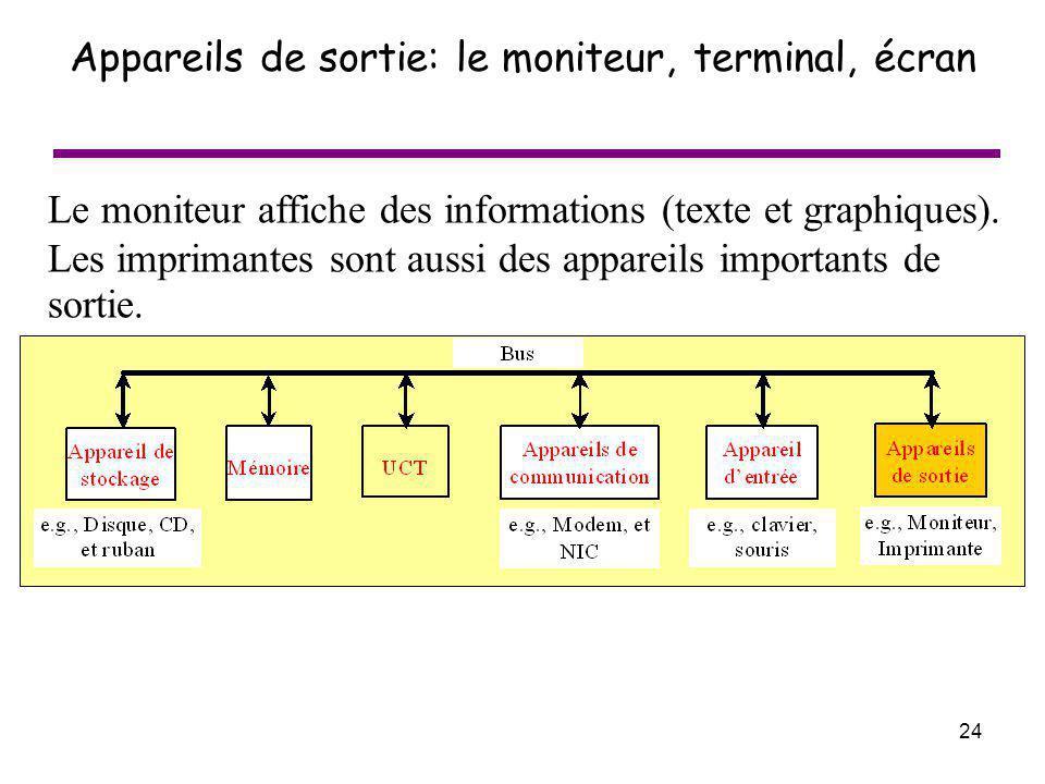 24 Appareils de sortie: le moniteur, terminal, écran Le moniteur affiche des informations (texte et graphiques). Les imprimantes sont aussi des appare