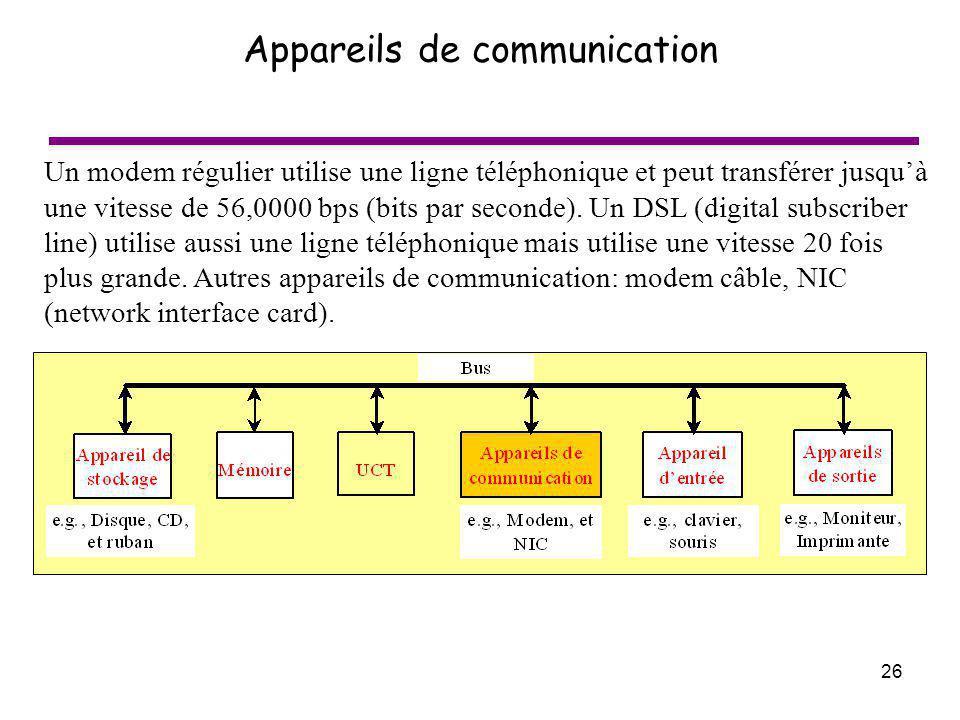 26 Appareils de communication Un modem régulier utilise une ligne téléphonique et peut transférer jusquà une vitesse de 56,0000 bps (bits par seconde)