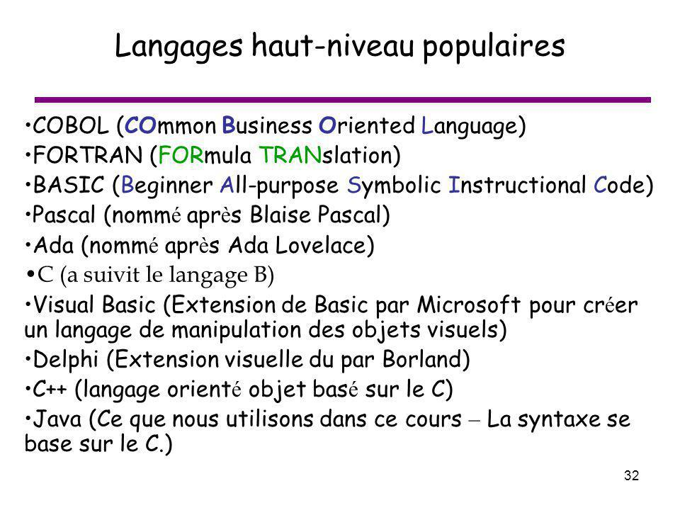 32 Langages haut-niveau populaires COBOL (COmmon Business Oriented Language) FORTRAN (FORmula TRANslation) BASIC (Beginner All-purpose Symbolic Instructional Code) Pascal (nomm é apr è s Blaise Pascal) Ada (nomm é apr è s Ada Lovelace) C (a suivit le langage B) Visual Basic (Extension de Basic par Microsoft pour cr é er un langage de manipulation des objets visuels) Delphi (Extension visuelle du par Borland) C++ (langage orient é objet bas é sur le C) Java (Ce que nous utilisons dans ce cours – La syntaxe se base sur le C.)