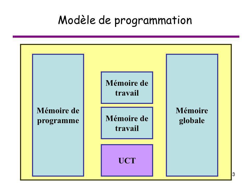 33 Modèle de programmation Mémoire de programme UCT Mémoire de travail Mémoire de travail Mémoire globale