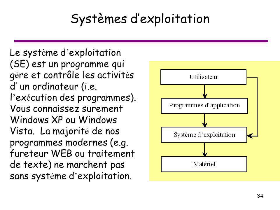 34 Systèmes dexploitation Le syst è me d exploitation (SE) est un programme qui g è re et contrôle les activit é s d un ordinateur (i.e. l ex é cution