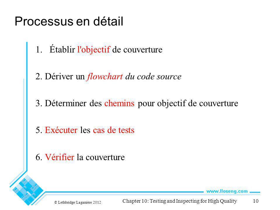 Processus en détail 1.Établir l objectif de couverture 2.
