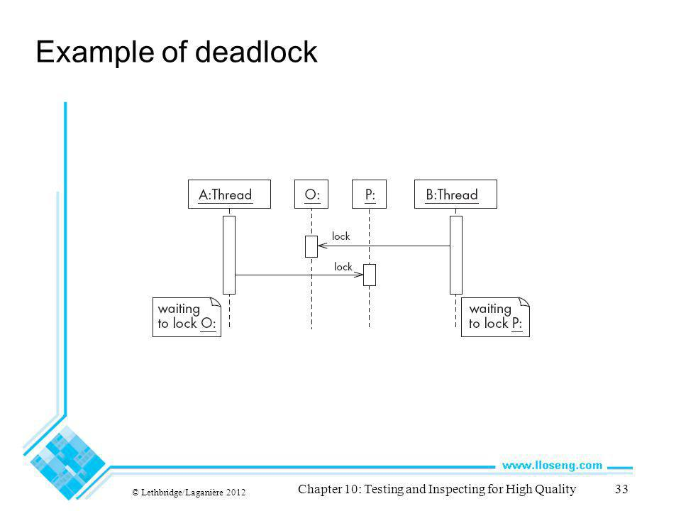 © Lethbridge/Laganière 2012 Chapter 10: Testing and Inspecting for High Quality33 Example of deadlock