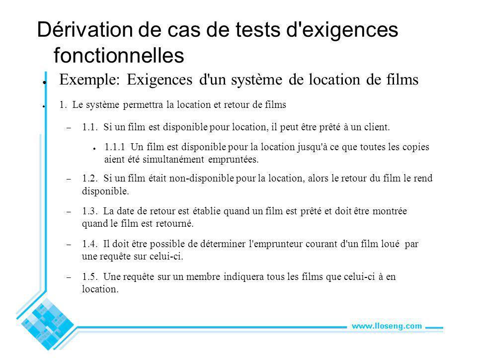 Dérivation de cas de tests d exigences fonctionnelles Exemple: Exigences d un système de location de films 1.