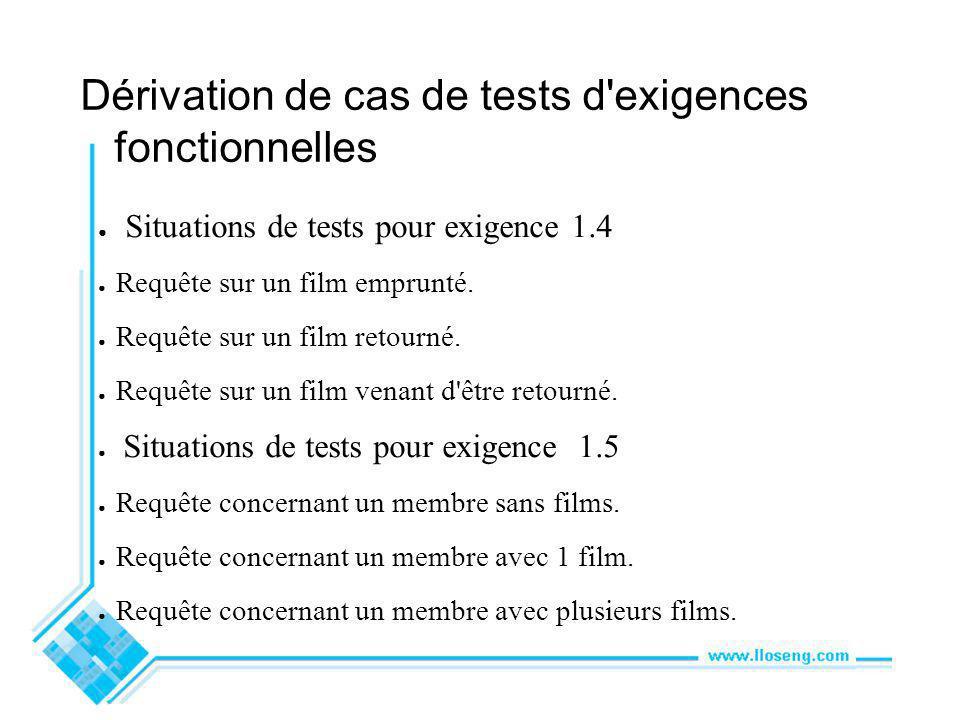Dérivation de cas de tests d exigences fonctionnelles Situations de tests pour exigence 1.4 Requête sur un film emprunté.