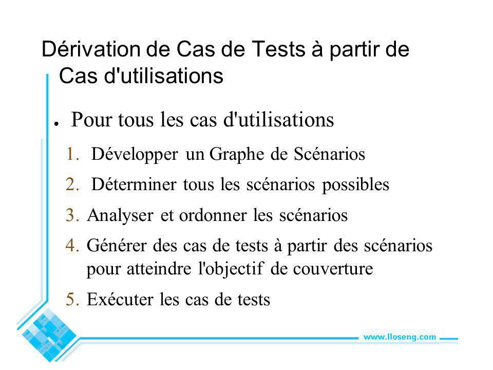 Dérivation de Cas de Tests à partir de Cas d utilisations Pour tous les cas d utilisations 1.