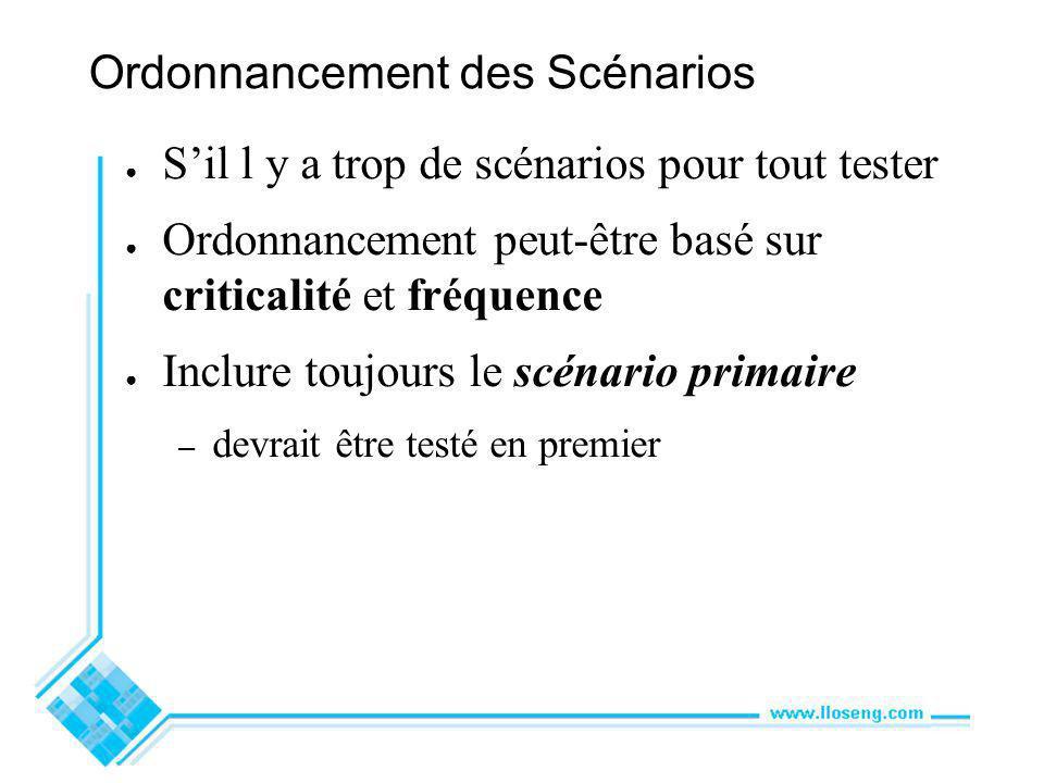 Ordonnancement des Scénarios Sil l y a trop de scénarios pour tout tester Ordonnancement peut-être basé sur criticalité et fréquence Inclure toujours le scénario primaire – devrait être testé en premier