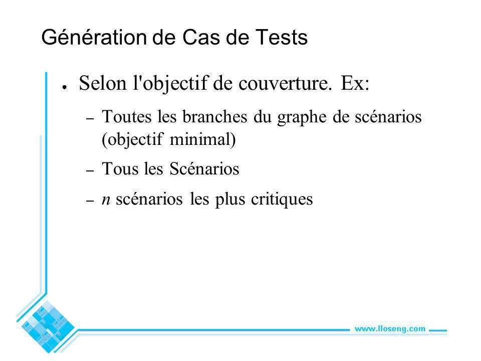 Génération de Cas de Tests Selon l objectif de couverture.