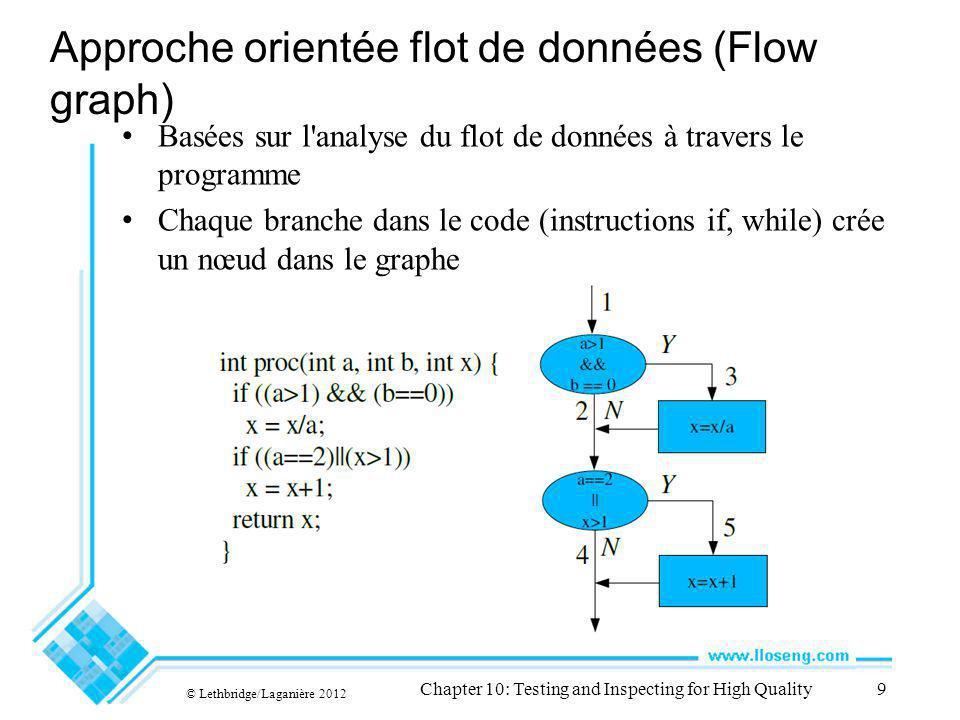 © Lethbridge/Laganière 2012 Chapter 10: Testing and Inspecting for High Quality9 Approche orientée flot de données (Flow graph) Basées sur l analyse du flot de données à travers le programme Chaque branche dans le code (instructions if, while) crée un nœud dans le graphe