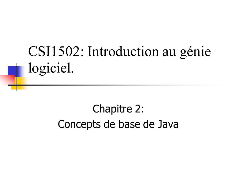 CSI1502: Introduction au génie logiciel. Chapitre 2: Concepts de base de Java