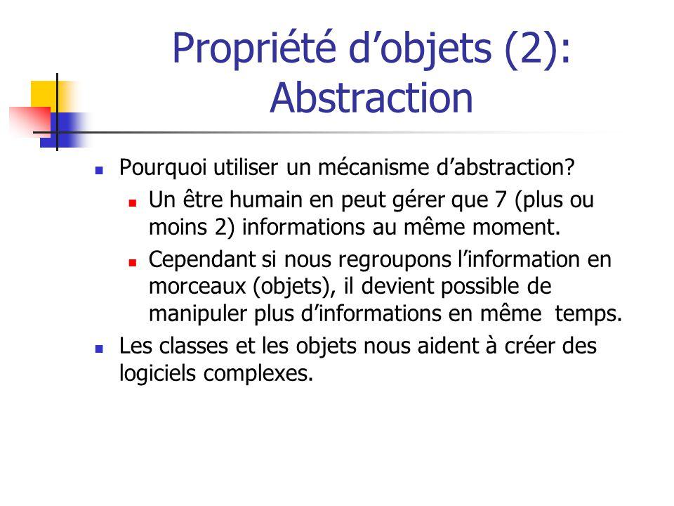 Propriété dobjets (2): Abstraction Pourquoi utiliser un mécanisme dabstraction? Un être humain en peut gérer que 7 (plus ou moins 2) informations au m