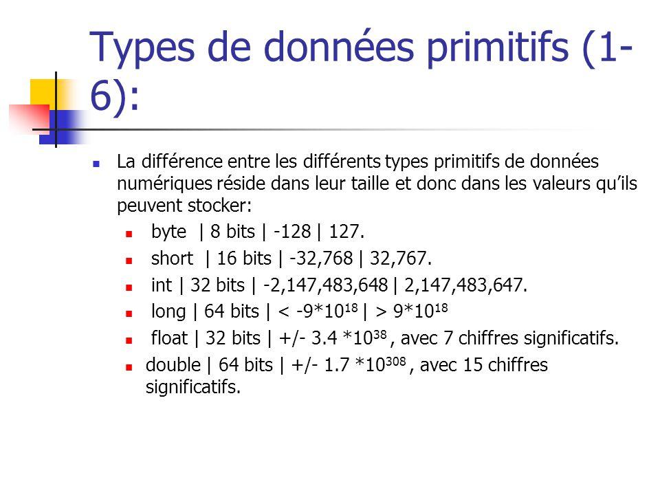 Types de données primitifs (1- 6): La différence entre les différents types primitifs de données numériques réside dans leur taille et donc dans les v