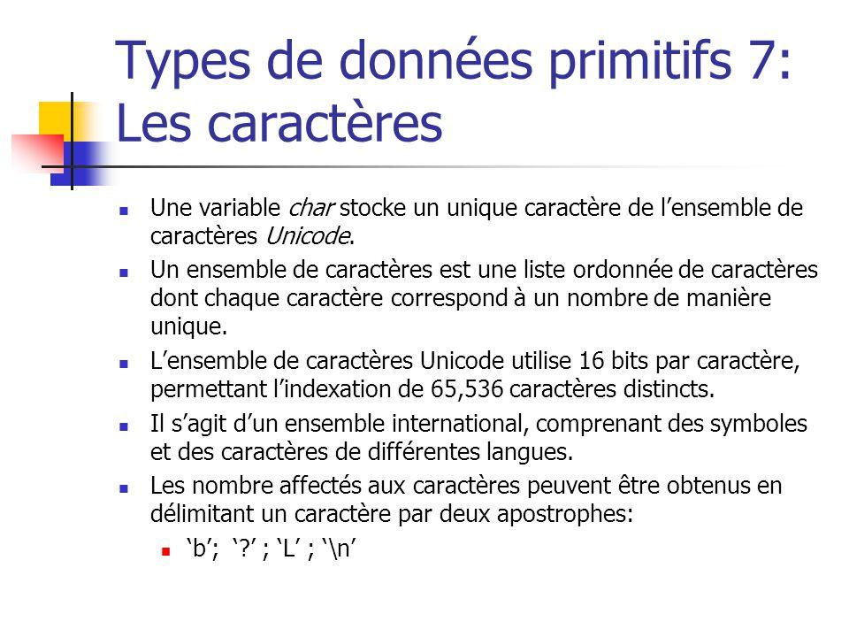 Types de données primitifs 7: Les caractères Une variable char stocke un unique caractère de lensemble de caractères Unicode. Un ensemble de caractère