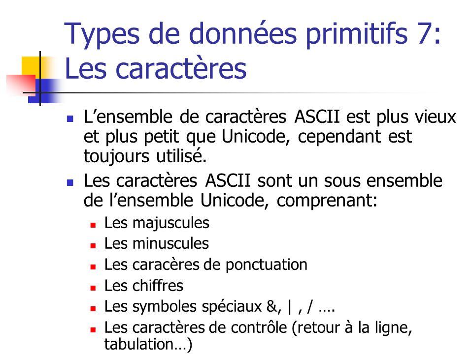 Types de données primitifs 7: Les caractères Lensemble de caractères ASCII est plus vieux et plus petit que Unicode, cependant est toujours utilisé. L
