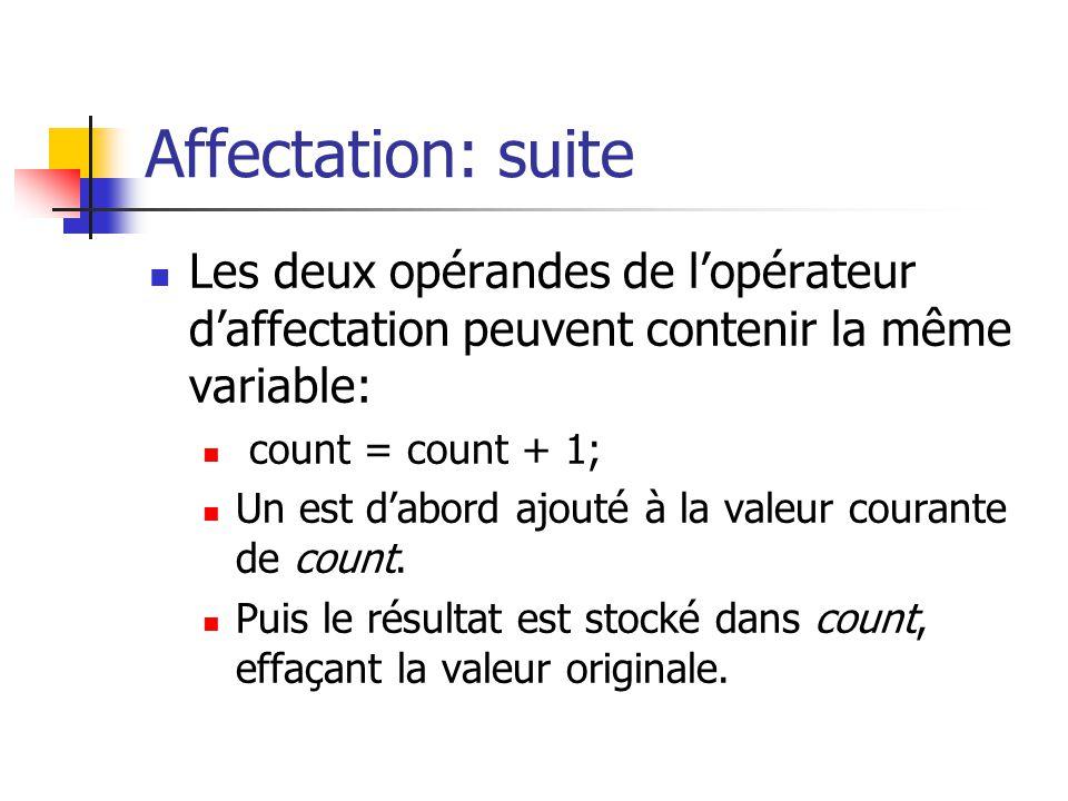 Affectation: suite Les deux opérandes de lopérateur daffectation peuvent contenir la même variable: count = count + 1; Un est dabord ajouté à la valeu