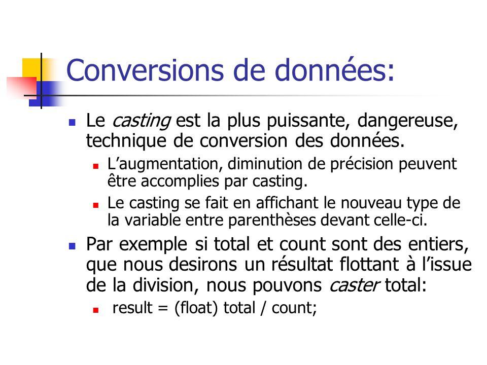 Conversions de données: Le casting est la plus puissante, dangereuse, technique de conversion des données. Laugmentation, diminution de précision peuv