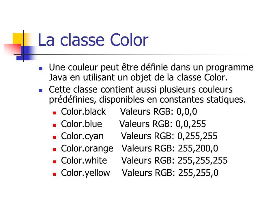 La classe Color Une couleur peut être définie dans un programme Java en utilisant un objet de la classe Color. Cette classe contient aussi plusieurs c