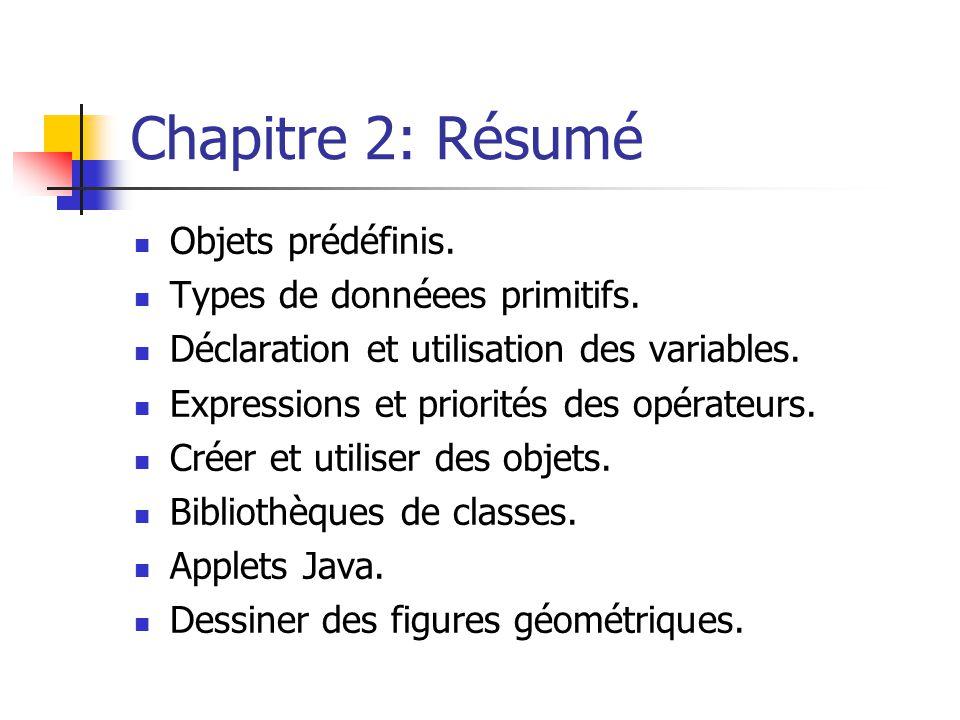 Chapitre 2: Résumé Objets prédéfinis. Types de donnéees primitifs. Déclaration et utilisation des variables. Expressions et priorités des opérateurs.